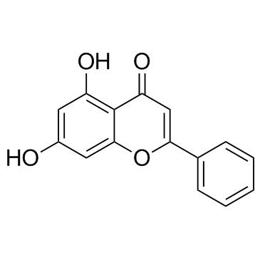 Chrysin structural formula